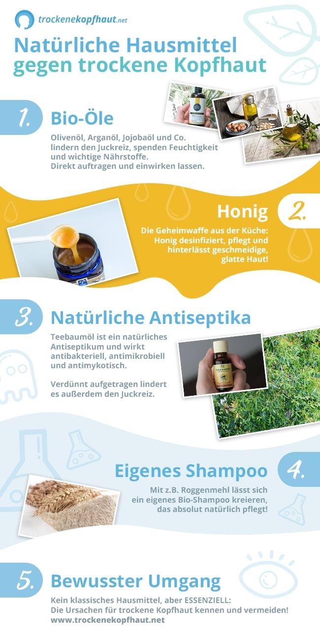 Infografik Hausmittel gegen trockene Kopfhaut